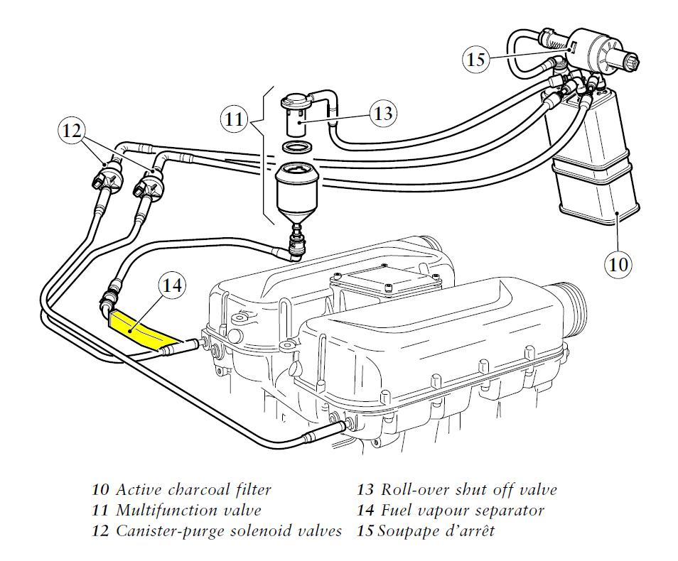 Ferrari 360 Fuel Evaporation System on Subaru Engine Parts Diagram