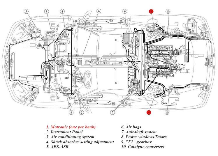 Ferrari 360 ECU Reset