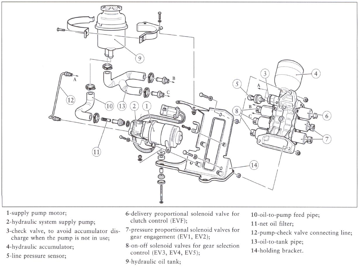 Harley 45 Transmission Schematic together with Catalina 30 Atomic 4 Wiring Diagram additionally P 0900c15280054a26 likewise 7bgg3 Volkswagen Passat Gls Relay 185 When Turning besides Electrical Wiring Diagrams Mt45 Freightliner. on maserati wiring diagram
