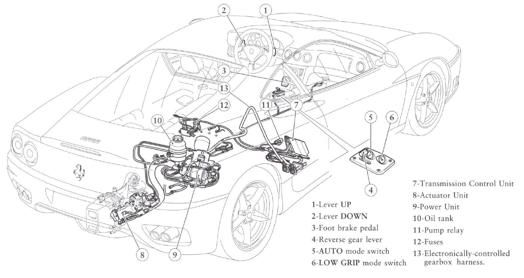 Concept Cars Latest moreover Bmw 750li Abs Wiring Diagram as well 1986 Jeep Cj7 6 Cylinder Engine as well Honda Nsr125f125r Motocycle Service Repair Workshop Manual furthermore RepairGuideContent. on honda car wiring diagram
