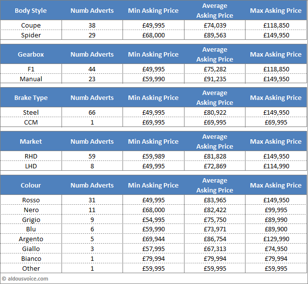 main-table-jan17